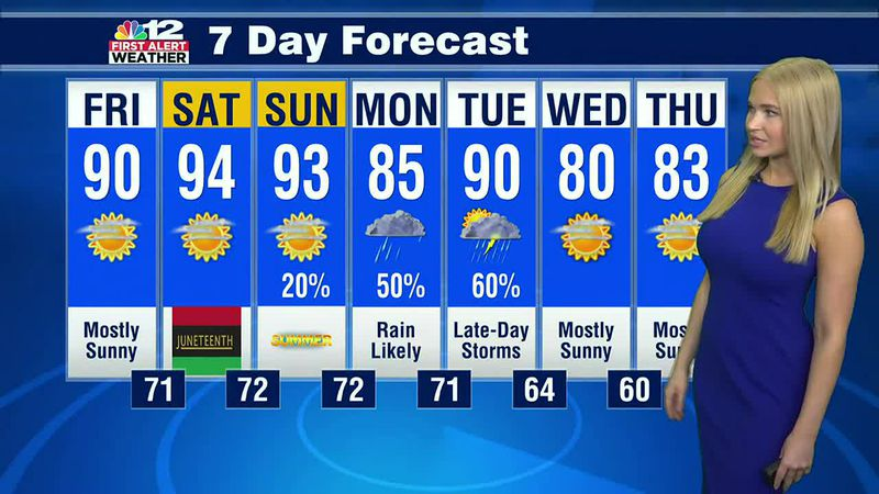 Forecast: Humidity & temperatures climb into the weekend!