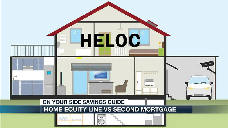 Home equity line vs. second mortgage