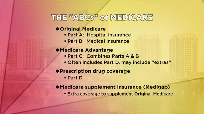 The 'ABCs' of Medicare with United Healthcare