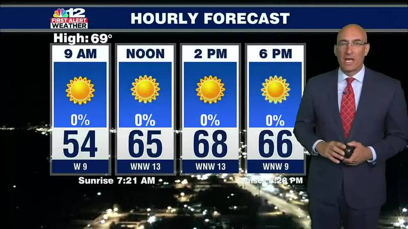 Monday Forecast:  Crisp October weather takes hold this week