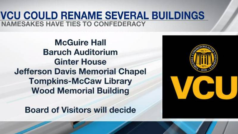 The recommendations for name changes include McGuire Hall, Baruch Auditorium, the Ginter House,...