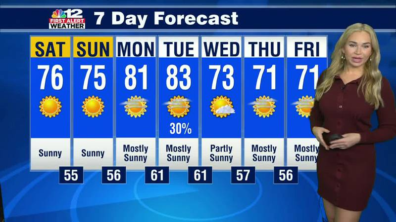 Forecast: Perfect Autumn weather takes hold