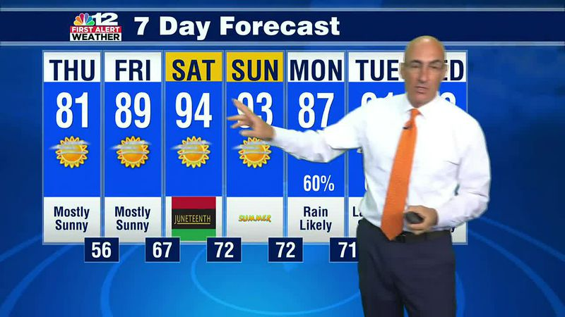 Thursday Forecast:  A top-10 weather Day with Sunny skies and low humidity