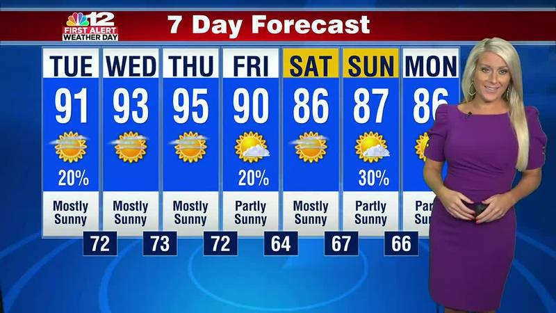 Forecast:  Scattered strong storms Monday evening
