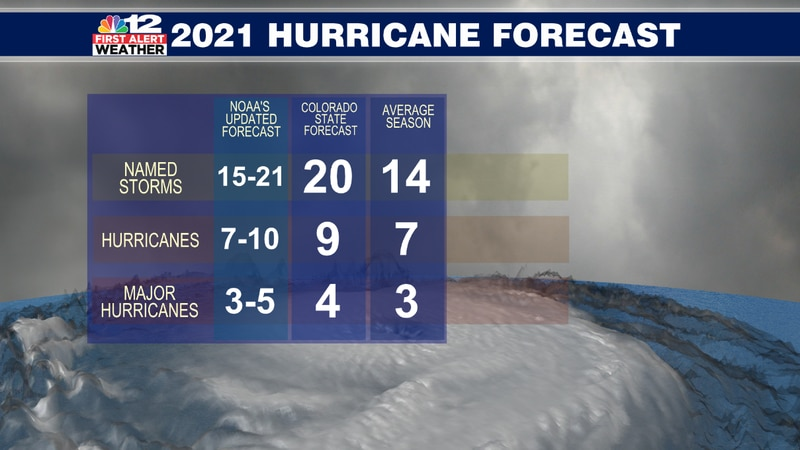 The National Oceanic and Atmospheric Administration predicts 15 to 21 named storms in the...
