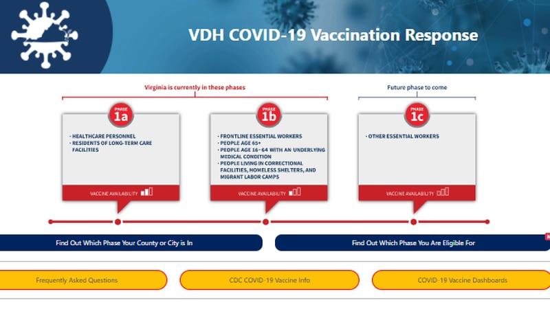 VCH COVID-19 Vaccination Response website.
