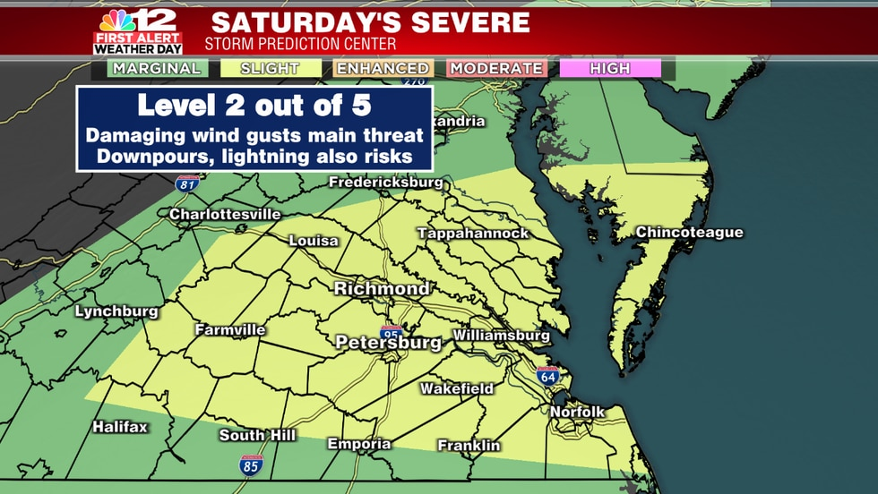 There is a level 2 out of 5 slight risk for severe storms today with damaging wind gusts the...