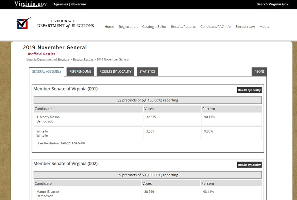 Election Results Page