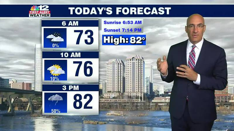 Friday Forecast:  Mostly Cloudy, Humid with a few afternoon showers