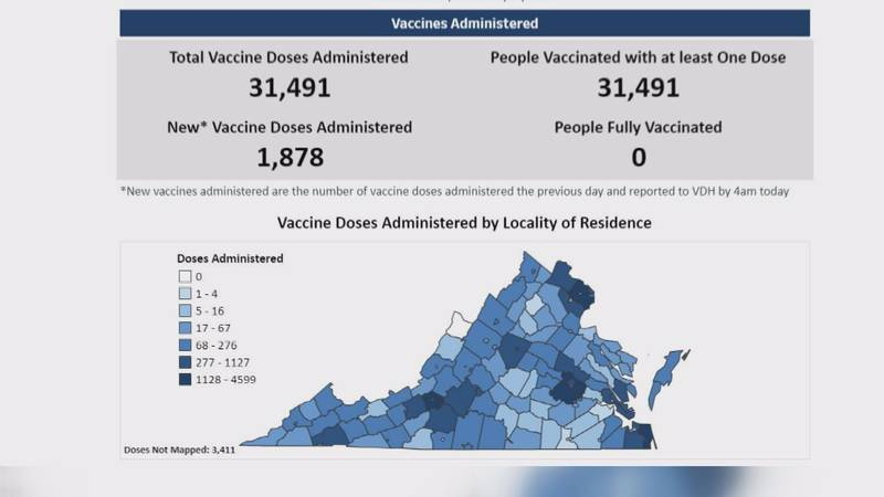 The Virginia Health Department just launched a new Vaccine Dashboard tool to help track that...