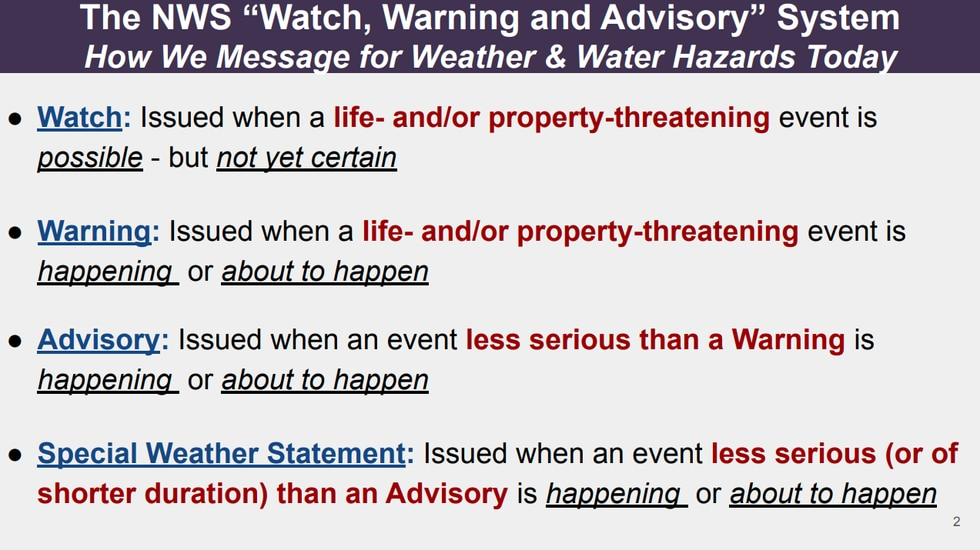 The current format of weather watches, warnings, advisories, and statements. This format will...