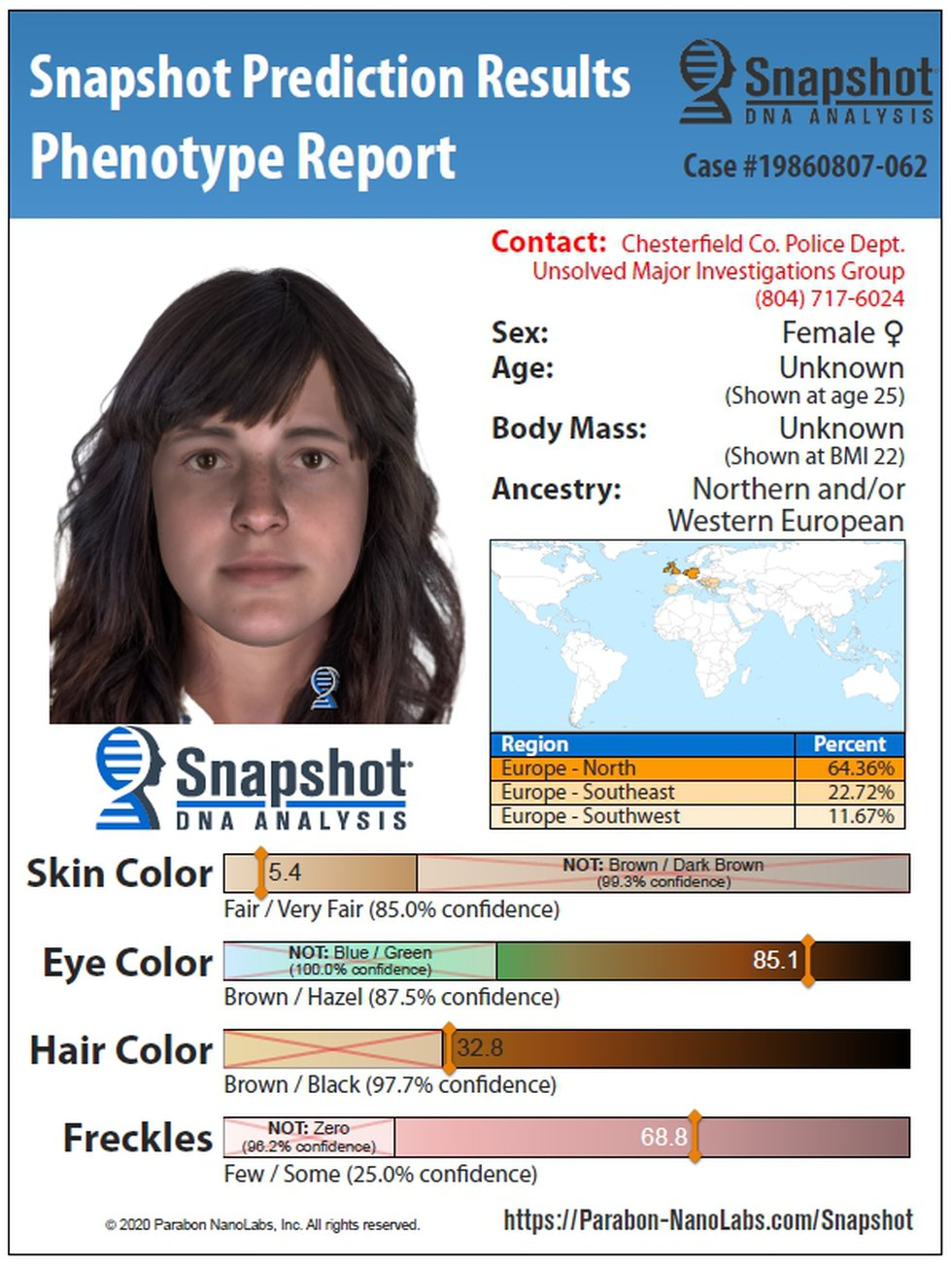Using DNA evidence from this investigation, Snapshot produced trait predictions for the unknown...