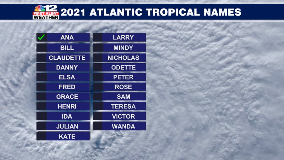 Ana has already been crossed off the list of 2021 hurricane names.  Next up are Bill and...