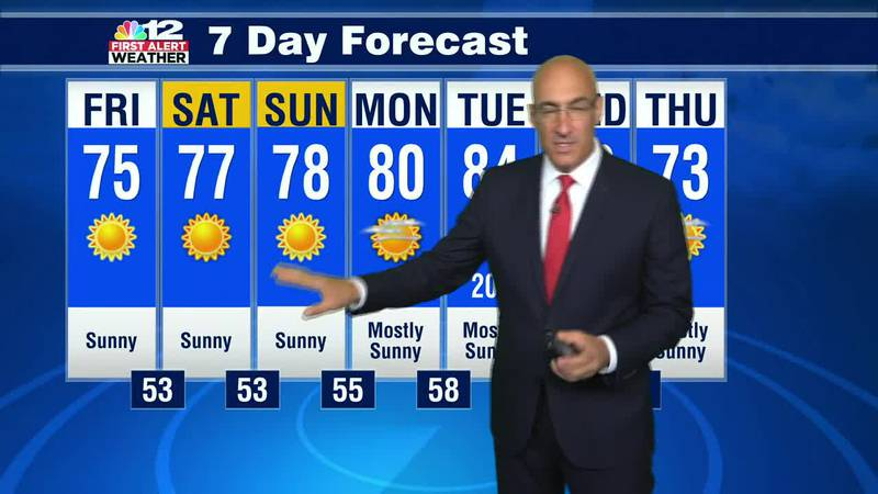 Friday Forecast:  Pleasant Autumn weather takes hold