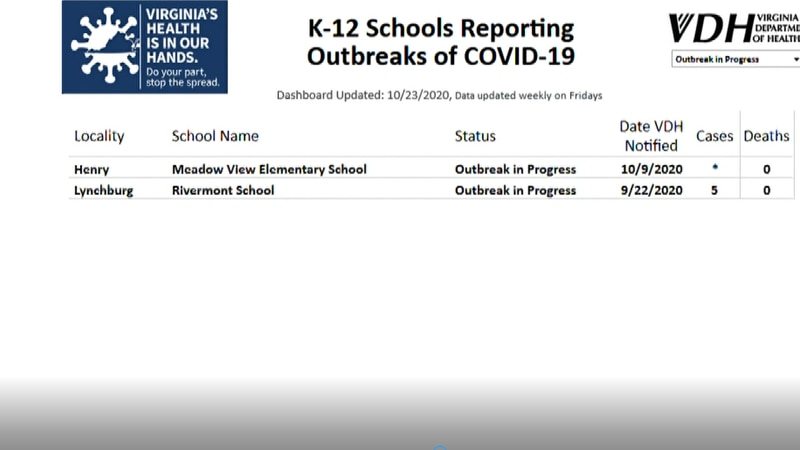 New K-12 Covid-19 Dashboard within VDH.
