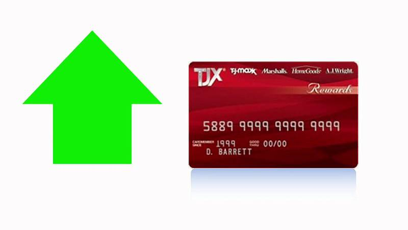 Store cards and deferred interest