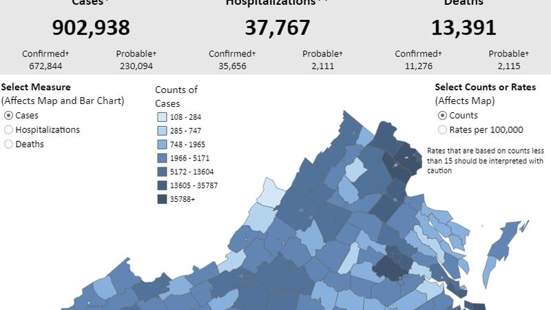 COVID cases in Virginia.