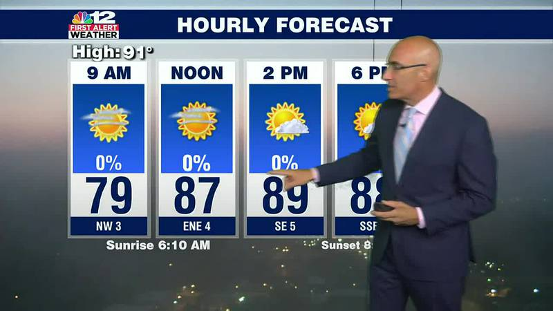 Tuesday Forecast:  Hot and Humid with only a few isolated storms