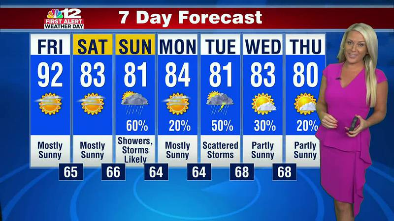 Forecast:  Few strong storms possible Thursday evening